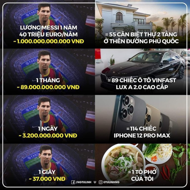 Độ giàu của Messi khi nào anh em dân ô tô mới giàu đến mức độ này nhỉ