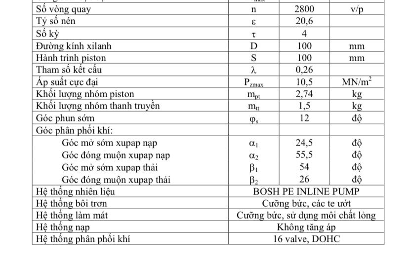 Help: Thông số 1 động cơ diesel i4 DOHC sử dụng bơm PE (không tăng áp)
