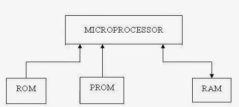 cấu tạo ecu.jpg