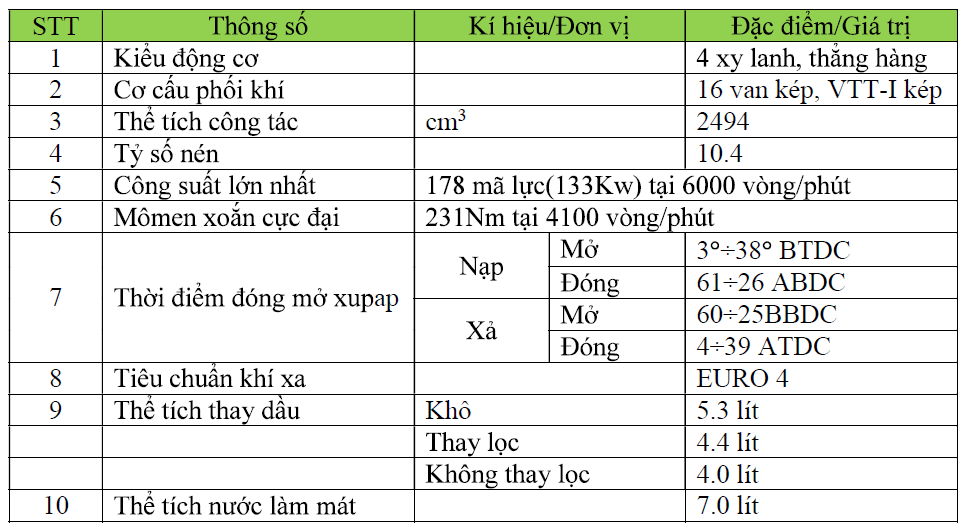 do-an-khai-thac-he-thong-truyen-luc-toyota-camry-2-5q-2017 (5).png