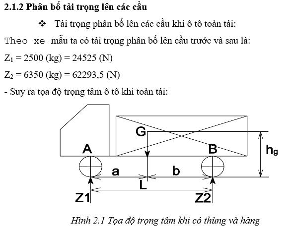 do-an-thiet-ke-tong-the-o-to-tai-55-tan (4).png