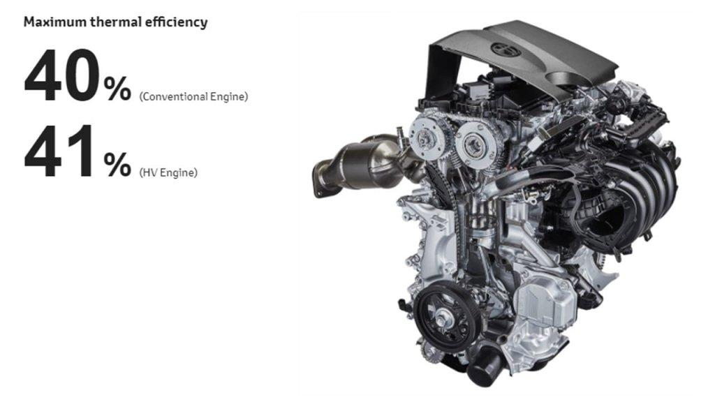 Động cơ Dynamic-min.jpg