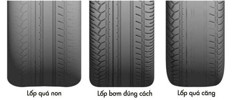 kiểm tra áp suất lốp xe 2.jpg