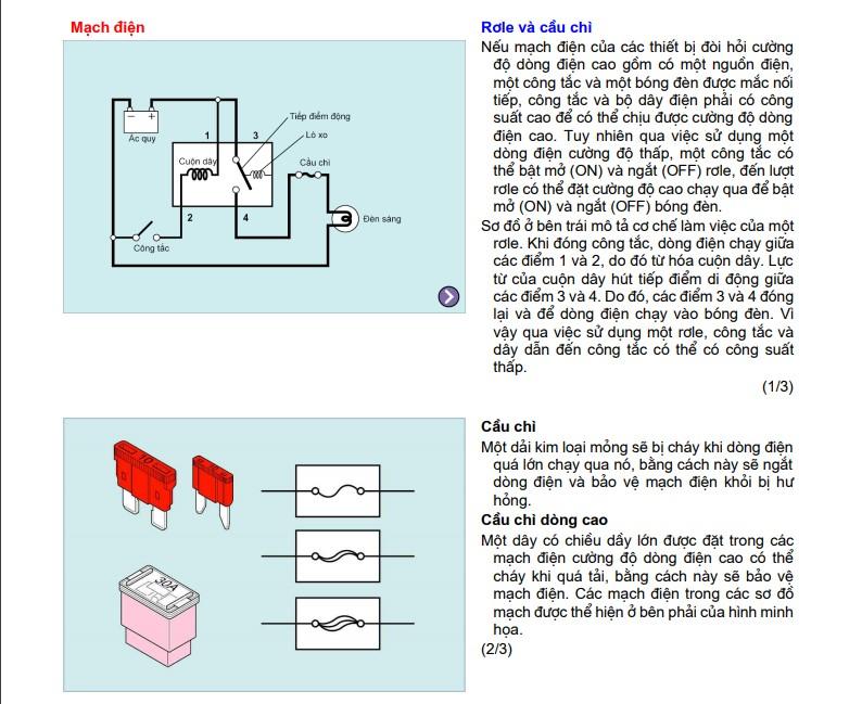 kiến thức cơ bản điện tử ô tô 15.jpg
