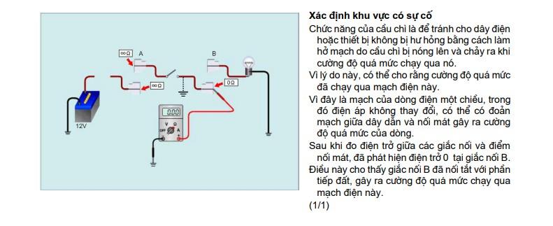 kiến thức cơ bản điện tử ô tô 25.jpg