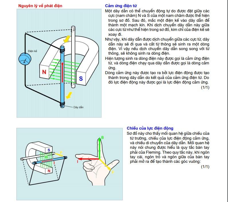 kiến thức cơ bản điện tử ô tô 26.jpg