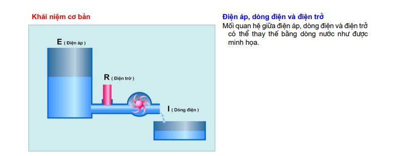 kiến thức cơ bản điện tử ô tô 3.jpg