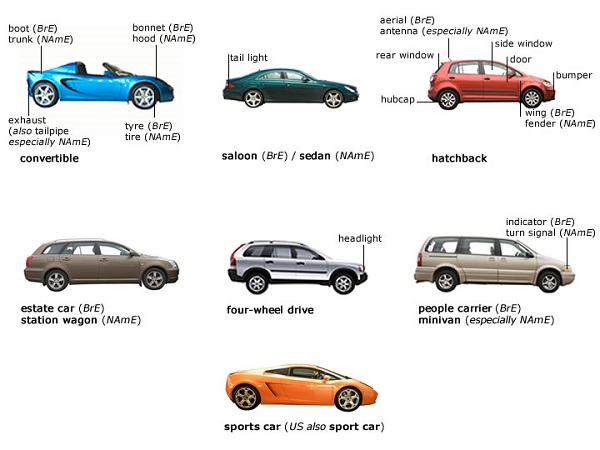 kinds-of-cars.jpg
