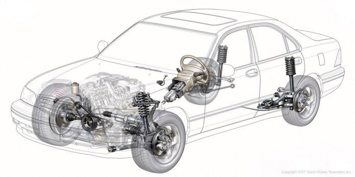 Nguyên lý hoạt động của hệ thống lái (8).jpg