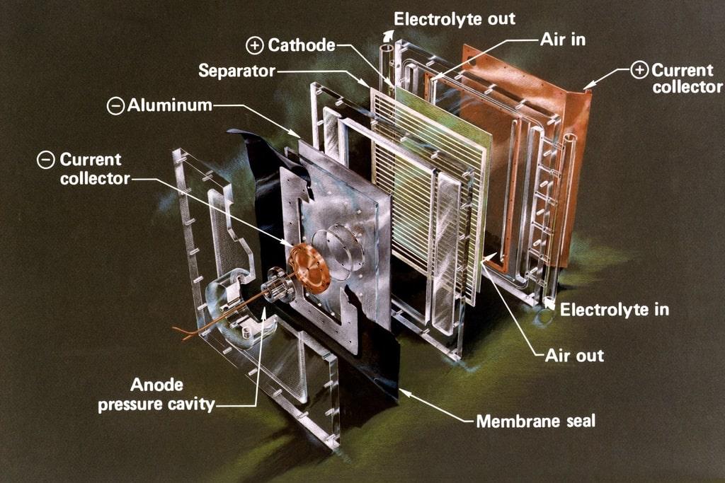 Pin-nang-luong-Aluminum-Air.jpg