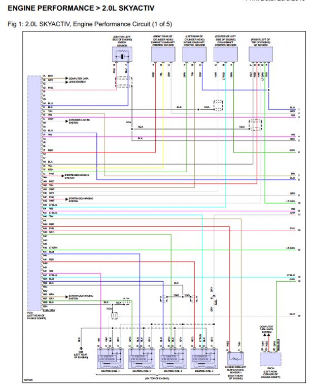 Mazda 3 2018 Wiring Diagram