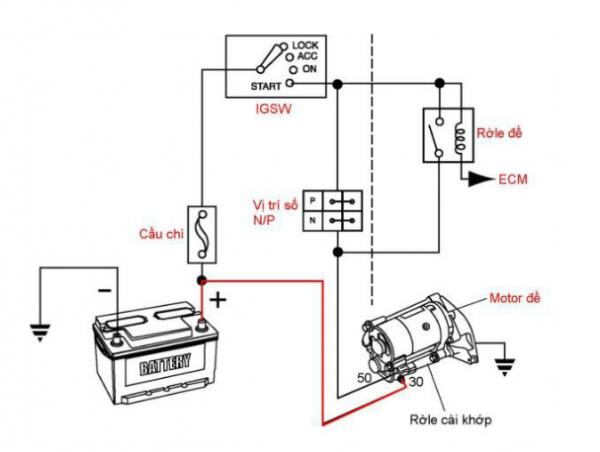 Hệ thống khởi động trên ô tô-Starting System 3.PNG